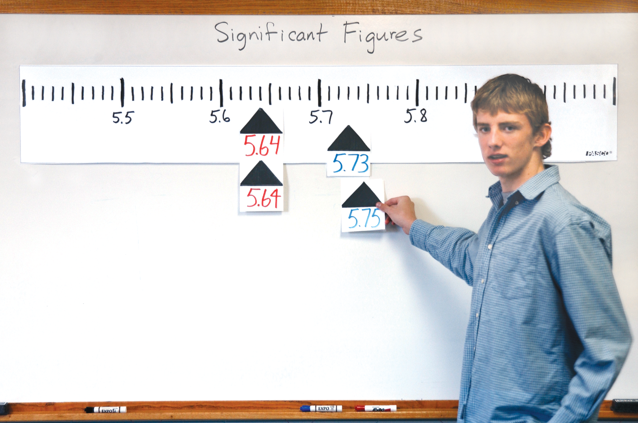 Significant Figures Set - Single