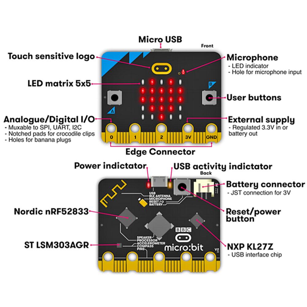 Micro:bit V2 Go