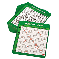 Multiplikationskort, fp 30 st