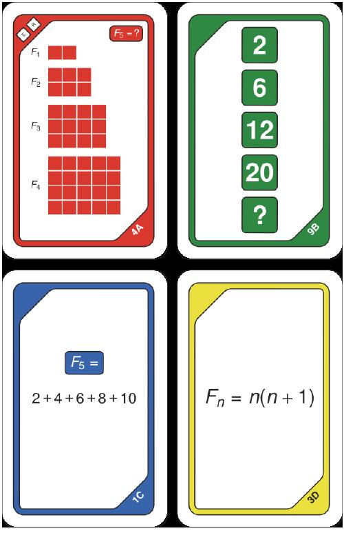 Kortspel - Talföljd formler