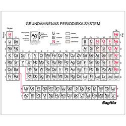 Periodiskt system, A3 Laminerat