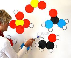 Molekylmodeller magnetiska