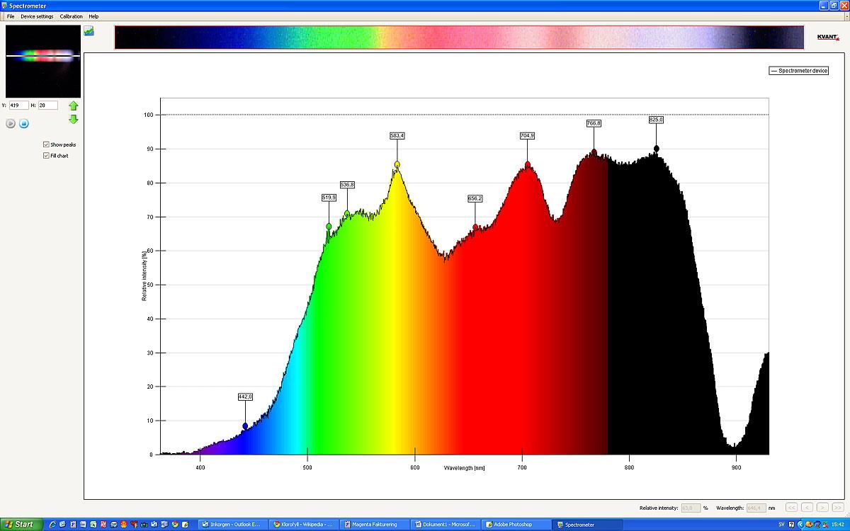 Spektrometer USB