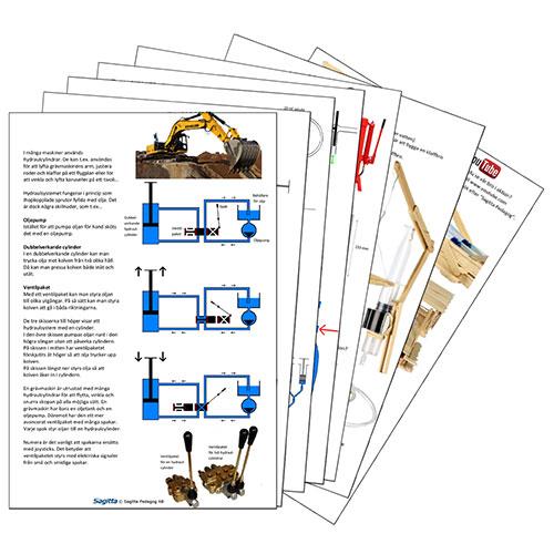 Pneumatik/hydrauliksats med studiehandledning