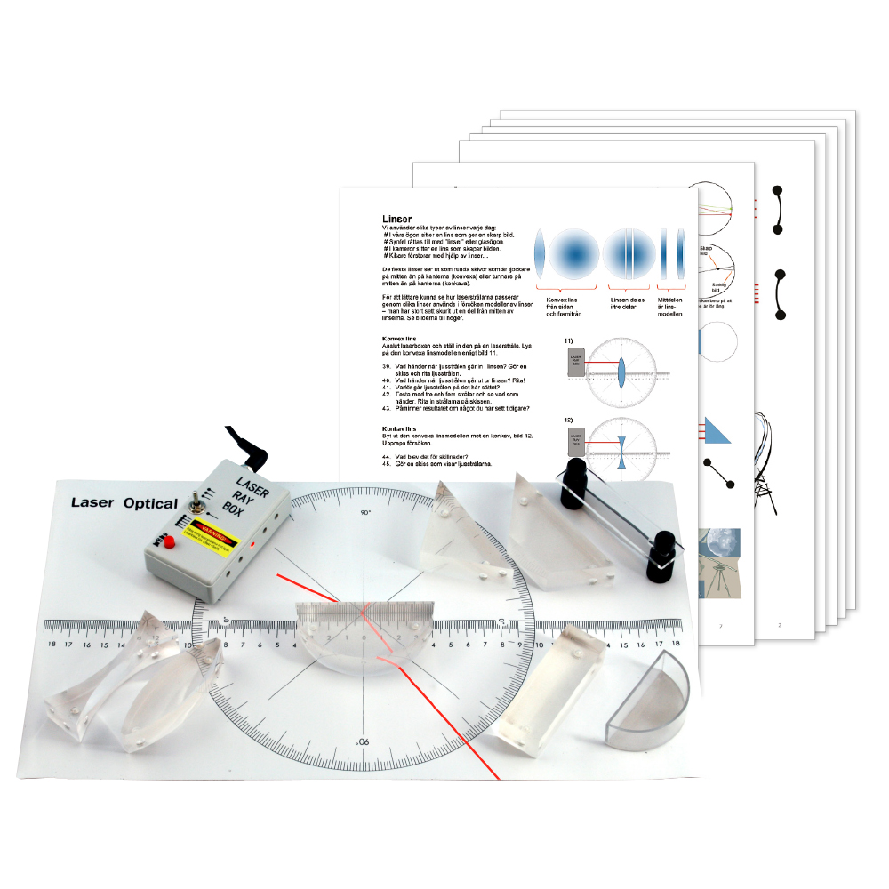 Bordsoptik laser