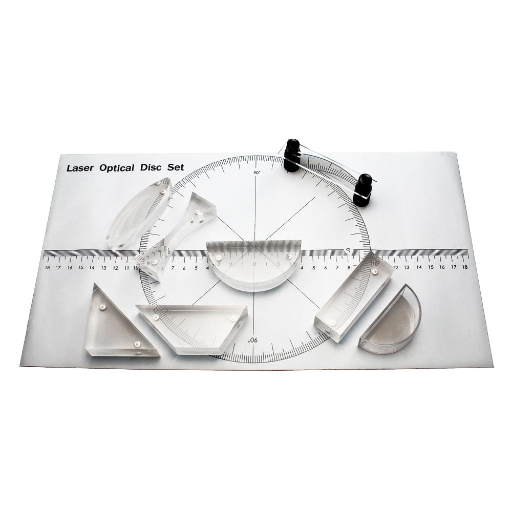 Optiska modeller med gradskiva