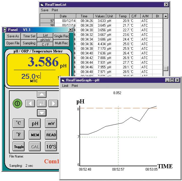 pH-meter med datalogger