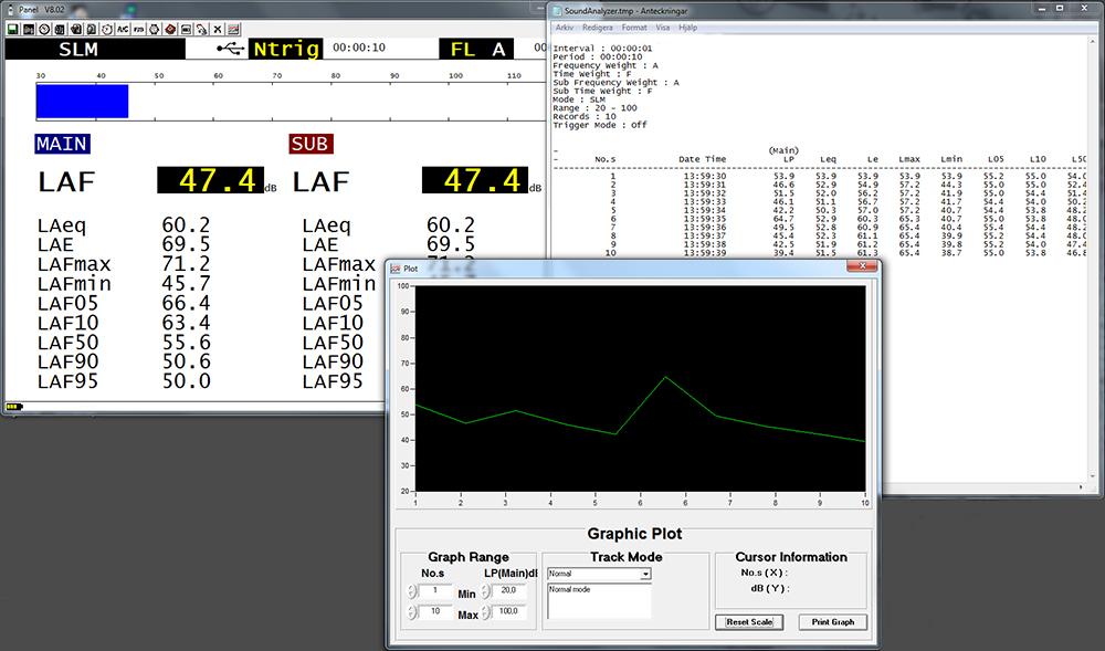 Ljudnivåmätare med frekvensanalys