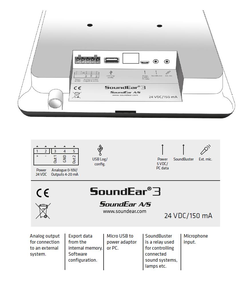 SoundEar 300 - Ljudöra