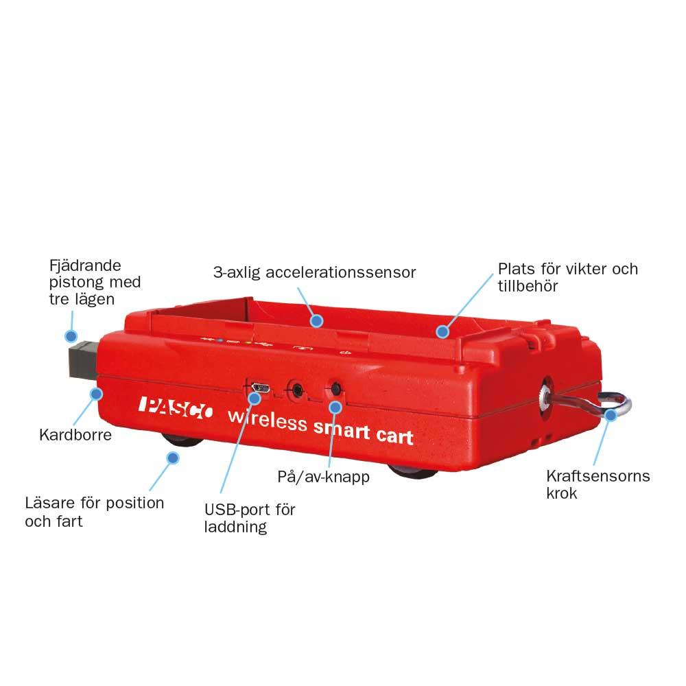 Smart dynamikvagn röd trådlös