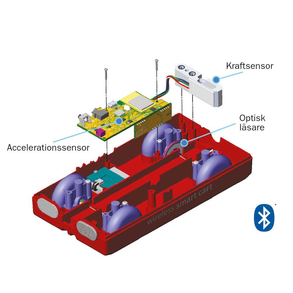 Smarta vagnar med plastbana 1,0 m