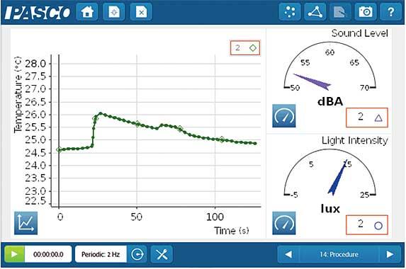 Temperatur-/Ljud-/Ljus-/Spänningssensor FYND