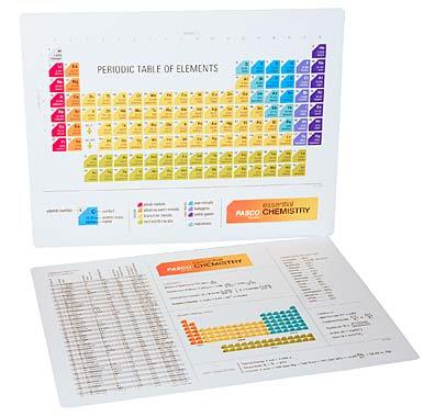 Periodic Table 11 X 8.5