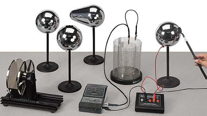 Basic Electrostatic System