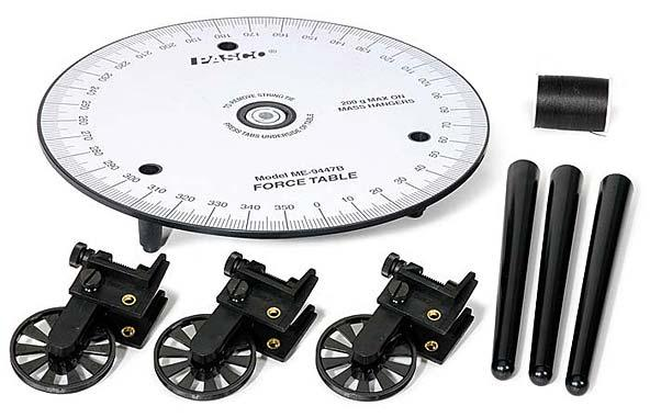 Super Pulley Force Table