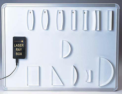Ray Optics Laser System