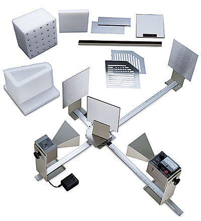 Advanced Microwave Optics System