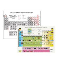 Periodiska system